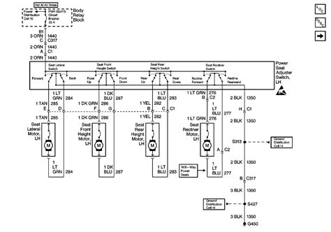 Ford Expedition Power Seat Fuse Box Diagram Wiring