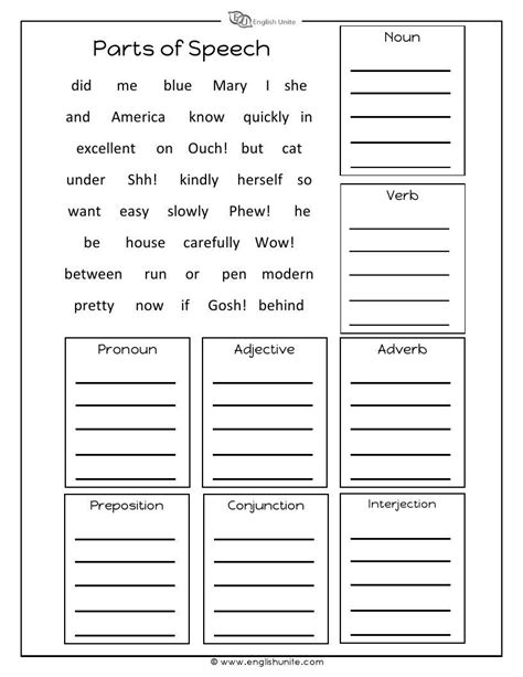 parts of speech worksheet ronans study