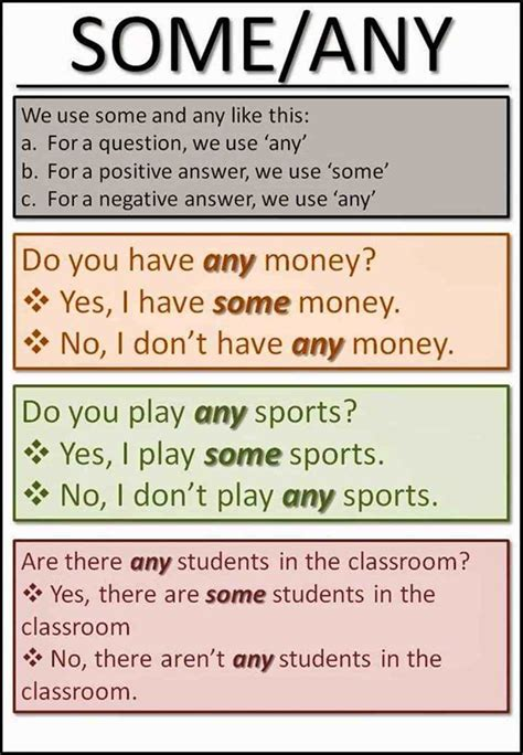 learn english grammar with pictures 15 grammar topics