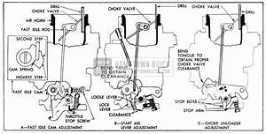1955 Buick Engine Fuel And Exhaust Maintenance