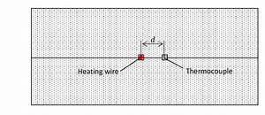 Schematic Diagram Of The Parallel Hot Wire Method