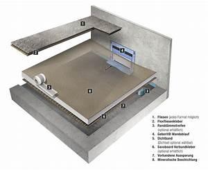 Dusche Nachträglich Einbauen : ebenerdige dusche einbauen swalif ~ Michelbontemps.com Haus und Dekorationen