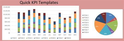 Sales Key Performance Indicators Template by Kpi Chart Template Excel Xls Free Excel