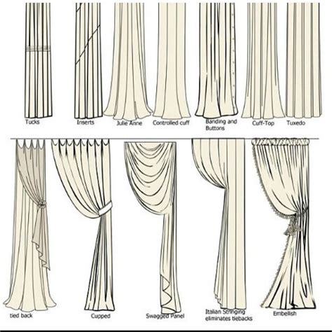 window treatments how do you choose them decorated