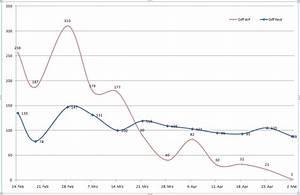 Stromverbrauch Berechnen Kwh : stromverbrauch abenteuer hausbau ~ Themetempest.com Abrechnung