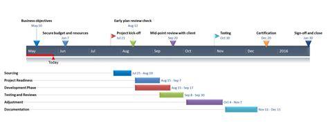 office timeline gantt charts  google docs