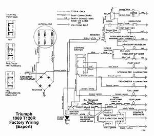 A Hyperlink Junkie U0026 39 S Field Guide To Bonnie