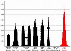 The cn tower canada alive for How many floors in the cn tower