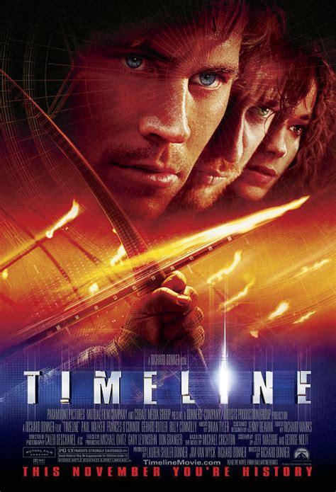 imdb timeline 2003