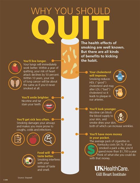 Why Should You Quit Smoking Check It Out Ukhealthcare