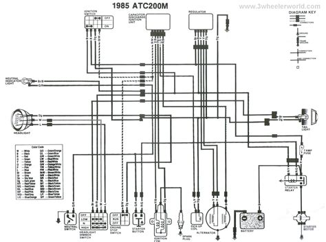 Chinese Atv Cdi Wiring Diagram Auto Electrical
