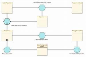 Hiring Process Bpmn 1 2 Diagram