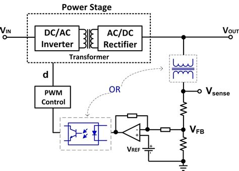 We support nearly all audio, video, document, ebook, archive, image, spreadsheet, and presentation formats. What is behind isolated DC/DC converter voltage regulation ...
