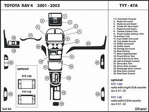 Dash Kit Trim For Toyota Rav4 01