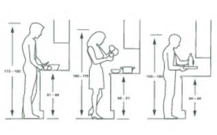 küche höhe arbeitsplatte nauhuri küchenarbeitsplatte höhe neuesten design kollektionen für die familien