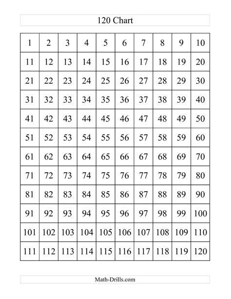 printable   chart calendar june