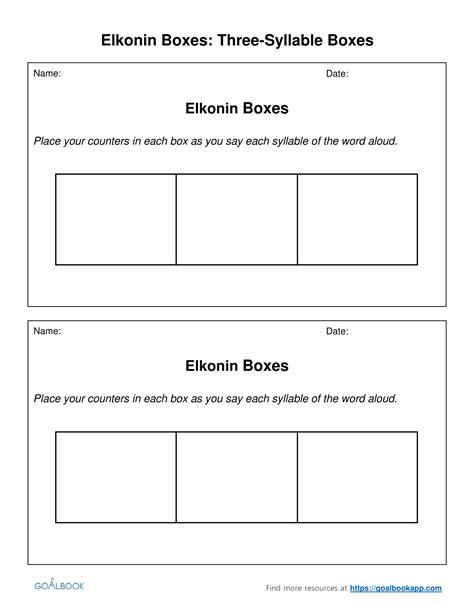 Elkonin Boxes  Udl Strategies