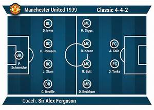 Football Tactics Explained  6 Of The Most Common