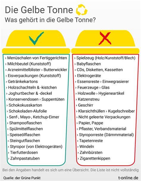 Was Darf Nicht In Die Mikrowelle by Was Geh 246 Rt Wirklich In Die Gelbe Tonne