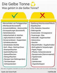 Was Darf Nicht In Die Mikrowelle : was geh rt wirklich in die gelbe tonne ~ Watch28wear.com Haus und Dekorationen