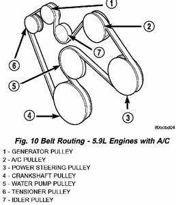 35 2008 Dodge Caliber Serpentine Belt Diagram
