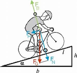 Steigung Berechnen : ausblicke leifi physik ~ Themetempest.com Abrechnung
