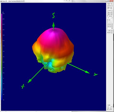 antipodal vivaldi antenna  exponential slot edge pcb
