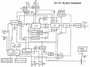 Synthfool Docs Roland Sh Series Sh101 Service Manual