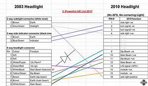Range Rover Headlight Wiring Diagram