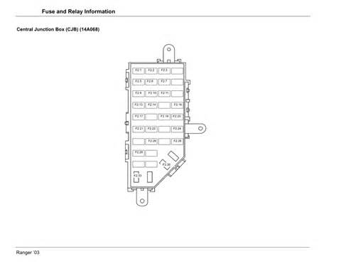 2002 ford ranger 2 3 fuse box diagram 2002 image similiar 2003 ford ranger fuse box diagram keywords on 2002 ford ranger 2 3 fuse box diagram