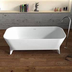 Baignoire Ilot Pas Cher : baignoire lot latest baignoire ilot pas cher baignoire ~ Premium-room.com Idées de Décoration