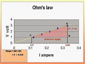Physics Learn  Ohm U0026 39 S Law Physics Practical For Iti Fitter