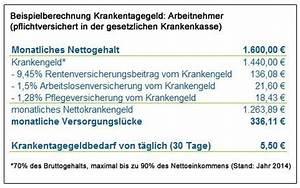 Freiwillige Gesetzliche Krankenversicherung Beitrag Berechnen : das untersch tzte risiko verdienstausfall onverso ~ Themetempest.com Abrechnung