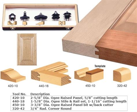 router for cabinet making router bits for cabinet making bar cabinet