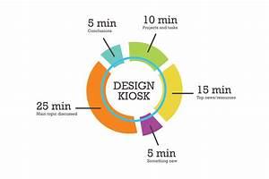 How To Make Use Of Weekly Design Meetings  U2014 Smashing Magazine