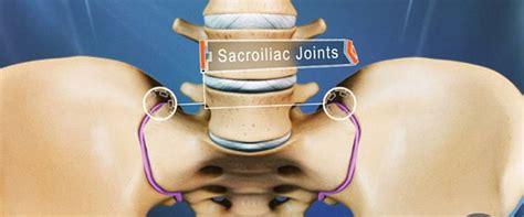 Wat te doen tegen pijn in onderrug?
