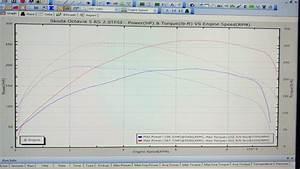 Skoda Pick Up 1 3 Engine Diagram