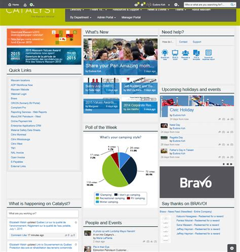 Best Homepage by 12 Intranet Practices To Help Communications
