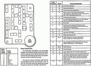 1996 ford f150 fuse box diagram wiring diagram and fuse With home need a diagram of a 1995 ford f150 power distribution box