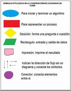 Daaniick  Diagramas De Flujo