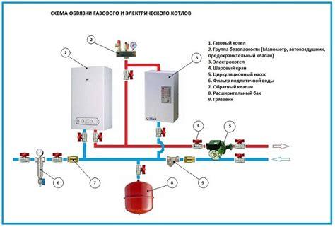 Тепловой расчёт системы отопления правила расчета тепловой нагрузки