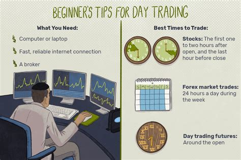 Futures contracts allow players to secure a specific price and protect against the possibility of wild if you plan to begin trading futures, be careful because you don't want to have to take physical delivery. Best Place To Trade Stocks For Beginners - Stocks Walls