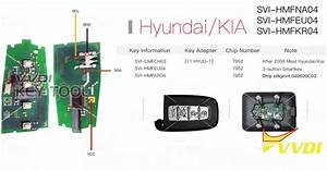 Xhorse Vvdi Key Tool Renew And Unlock User Manual