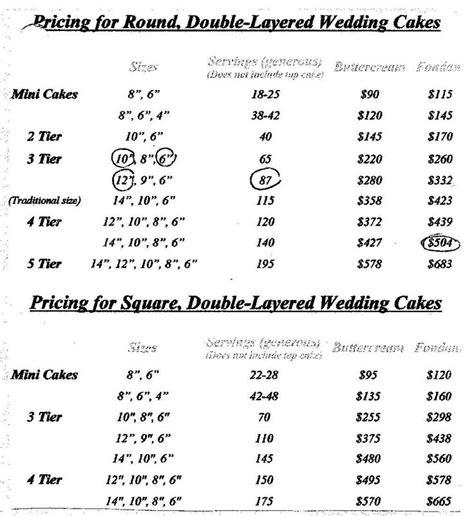 ideas  fondant cake prices  pinterest