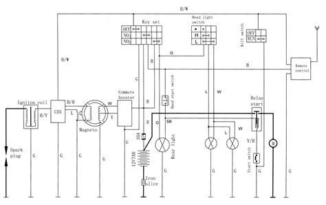 bmx mini atv wiring diagram parts wiring library