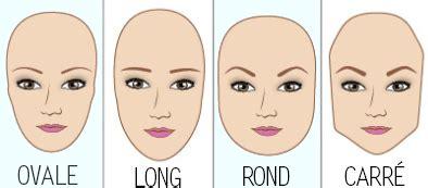 Dessinez vos sourcils selon la forme de votre visage