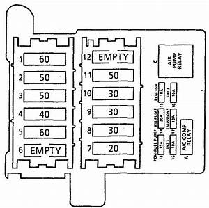 Cadillac Commercial Chassis  1995   U2013 Fuse Box Diagram