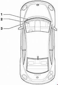 Volkswagen New Beetle - Fuse Box Diagram