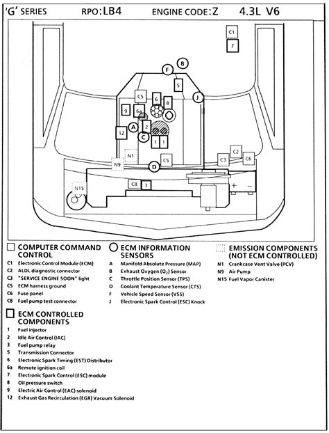 Chevrolet Caprice Wiring Diagram Auto Electrical