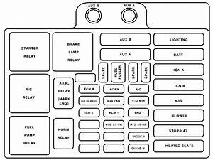 1995 Gmc Sierra Fuse Box Diagram